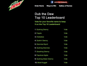 4Chan Ruins Mountain Dew Contest