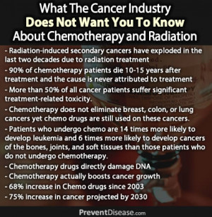 Why Is Chemotherapy Killing So Many People?