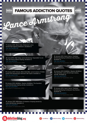 Lance Armstrong's quotes on winning and doping