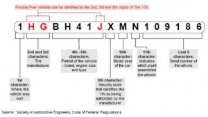 Decoding the VIN - help?-vin-decode.jpg