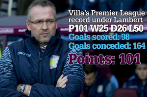 Aston Villa: Tim Sherwood must sort out the following five things at ...