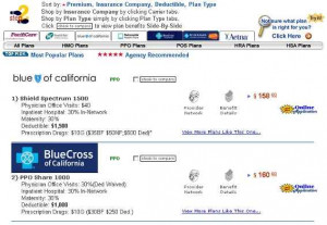 We Give California Health Insurance Quotes