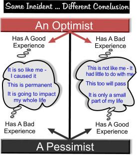 pessimistic definition