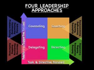 Situational leadership.jpg