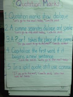 This is a great anchor chart for teaching fourth graders rules for ...