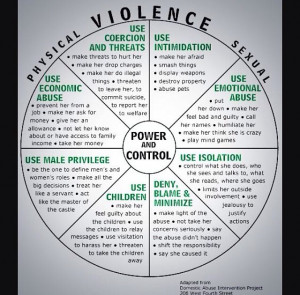 Domestic Violence Resources in Chicago
