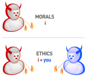 values morals and ethics quotes Values are a set of rules what the differences between values, morals and ethics they all provide behavioral rules, after.