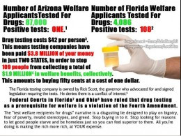 Loading... Do you feel welfare recipients should be drug tested? If so ...