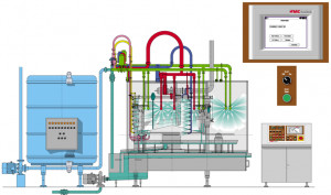 clean in place cleaning system cip cip cleaning system sterilizer
