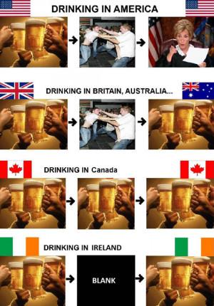Drinking In USA Vs Canada Vs Australia Vs Ireland