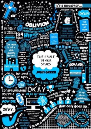 Tfios quotesTfios, Reading Responibility, Stars Quotes, Book, Phones ...