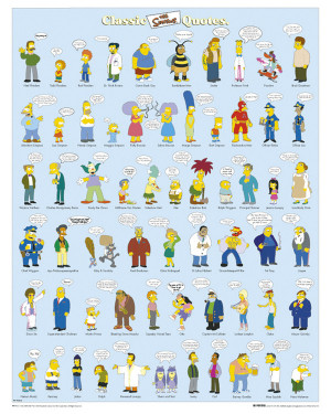 THE SIMPSONS - classic quotes poster / affischer på EuroPosters
