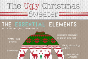 16-Ugly-Christmas-Sweater-Party-Invitation-Wording-Ideas.jpg