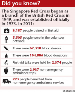disasters the disadvantaged and the poor in singapore and beyond