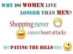 Why do women lives more than men ? - funny thought