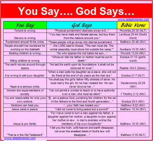 You Say…. God Says…. Inspiration From The Bible