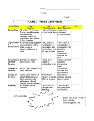 Work Cited Rubric Fjuhsd Rev