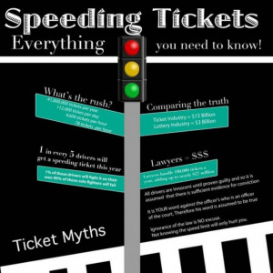 Speeding Ticket Search