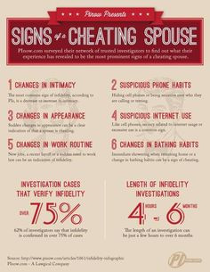 ... Quotes About Cheating Husbands ~ Cheating Husband Quotes on Pinterest