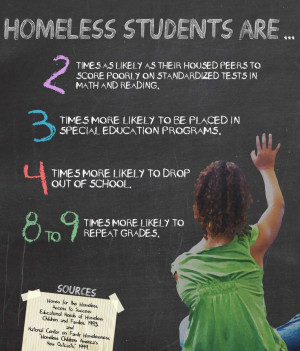 homeless children in #school