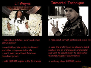 Lil Wayne Funny Pictures Gallery