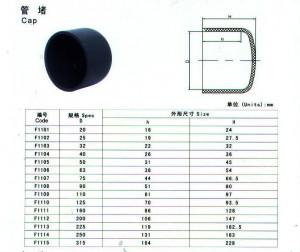 DIN Standard UPVC Plastic Pipe Plugs PN10