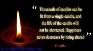 Buddha's Inspirational Quotes