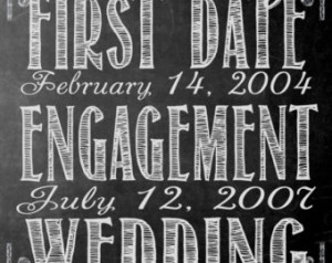 Fully Customizable CHALKBOARD WEDDING, engagement, first date sign ...