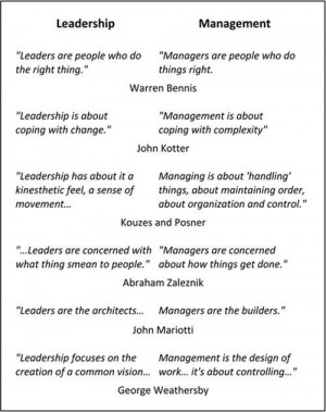 Quotes About Leadership vs Management