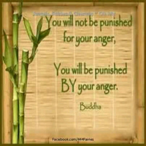 Buddha quote on Anger Buddhism