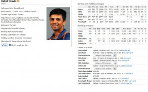 and is only one rahul dravid rahul s glorious career