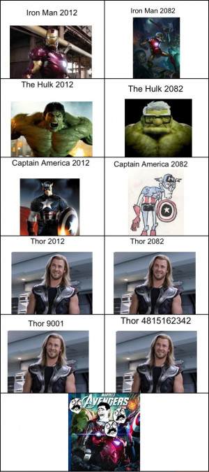 Funny Avengers Quotes Funny picture avengers old