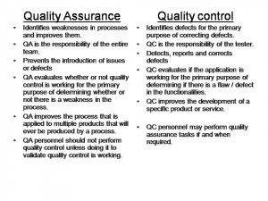 Difference between Quality assurance and quality control 2
