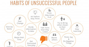 Successful People Vs. Unsuccessful People (The habits that ...