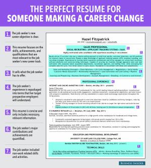 Quotes Summary For Resume Quotesgram