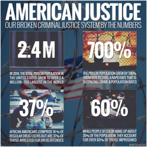 ... Justice System: http://bit.ly/1JWzYog via VoxThe American Justice