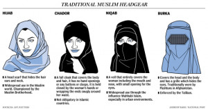 Quebec accused of caving over guard's hijab, will allow Muslim head ...