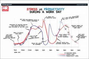 cool-productivity-charts-03-1.png