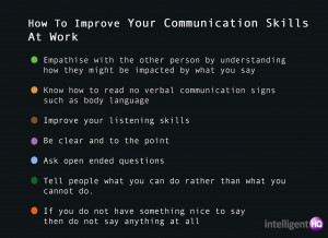 ways to improve your communication skills Intelligenthq