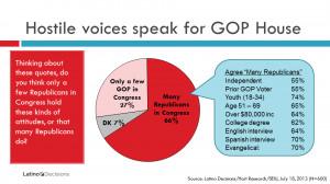 anti Republican Quotes