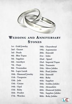 anniversary? Check out the list of official Wedding and Anniversary ...