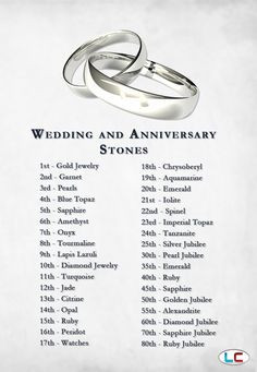 Anniversary Check Out The List Of Official Wedding And