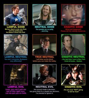 Avengers Quotes