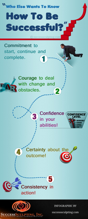 how to be successful in a How to be successful in life four parts: developing a path to success achieving external success achieving internal success cultivating success in every aspect of your life community q&a regardless of how old you are, where you live, or what your career goals are, it's likely your ultimate goals in life are to be happy and successful.