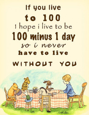 PRINTABLE Winnie The Pooh 100 Years Quote by PbunnysPrintables, $10.00