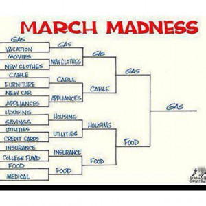 Real life March Madness
