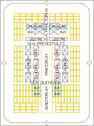 Roman Military Cand Layout