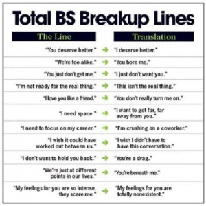 break up quotes and sayings for guys for face book