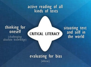 Critical Literacy, as proposed by Freebody and Luke, suggests that ...