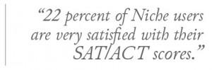 act test scores